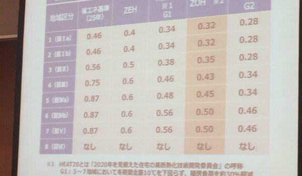 CCF登録店研修会